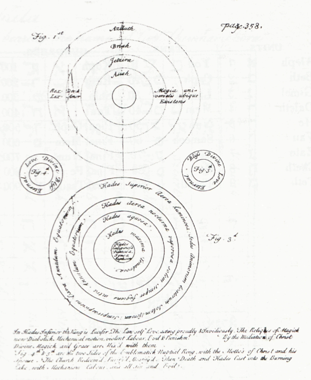 Kabbalistic Sources—Blake's and His Critics' | Sheila